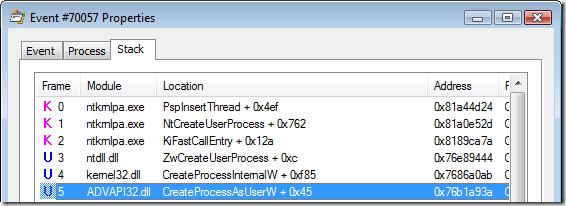 "Process Monitor reveals that the API called when running the batch file from the ""Run as Administrator"" option is CreateProcessAsUser"